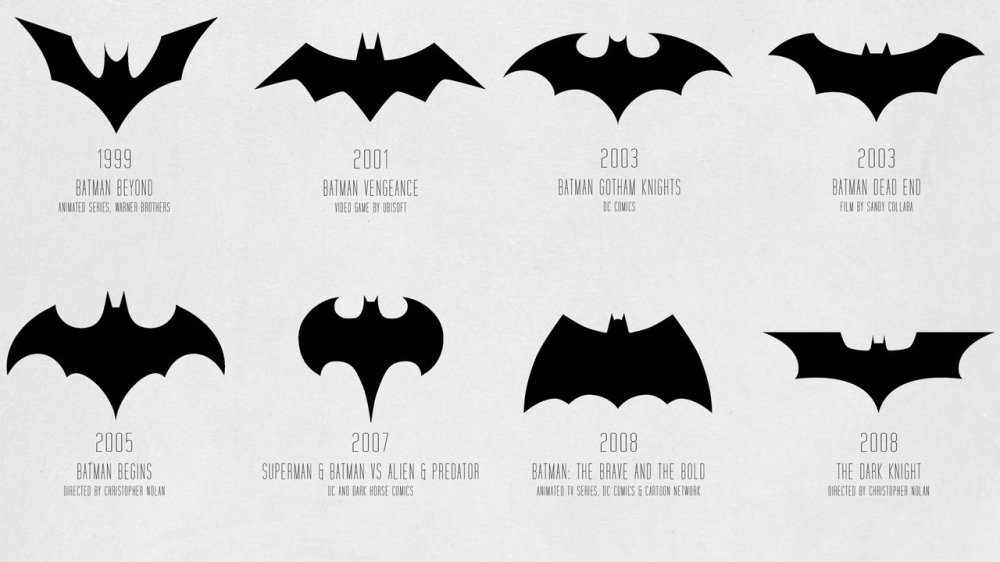 1671493-poster-1920-infographic-the-evolution-of-the-batman-logo-from-1940-to-today